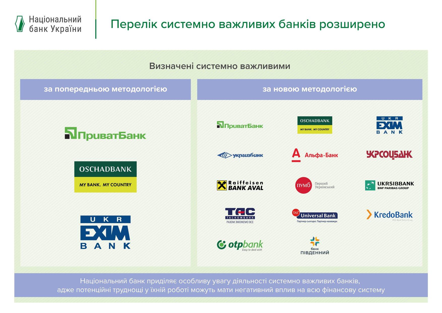 список банкротства банков
