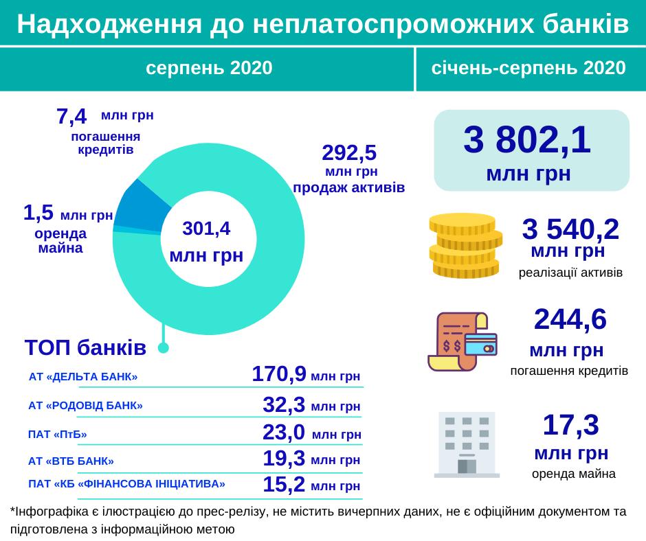 BanksBankrut082020