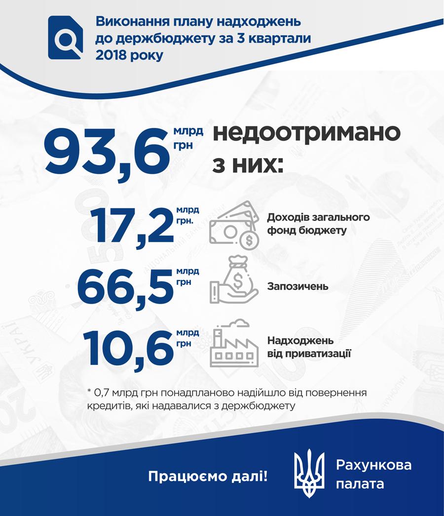 Info budget rp