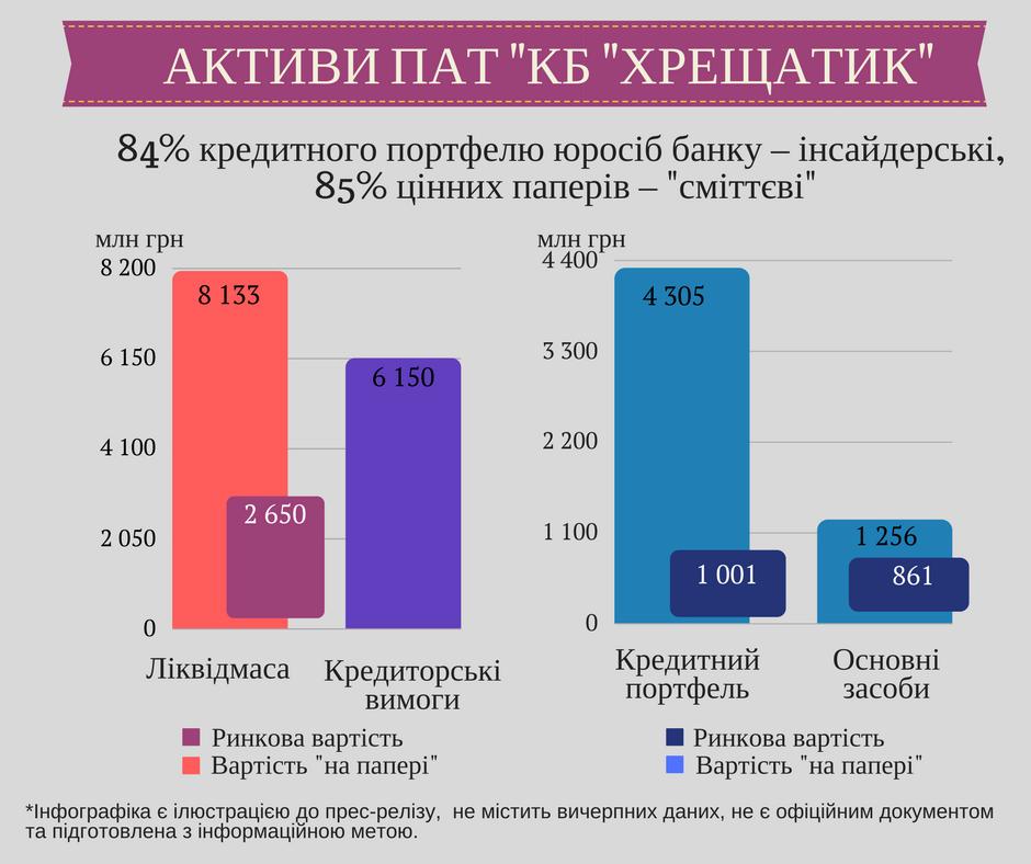 Khreshchatyk 1