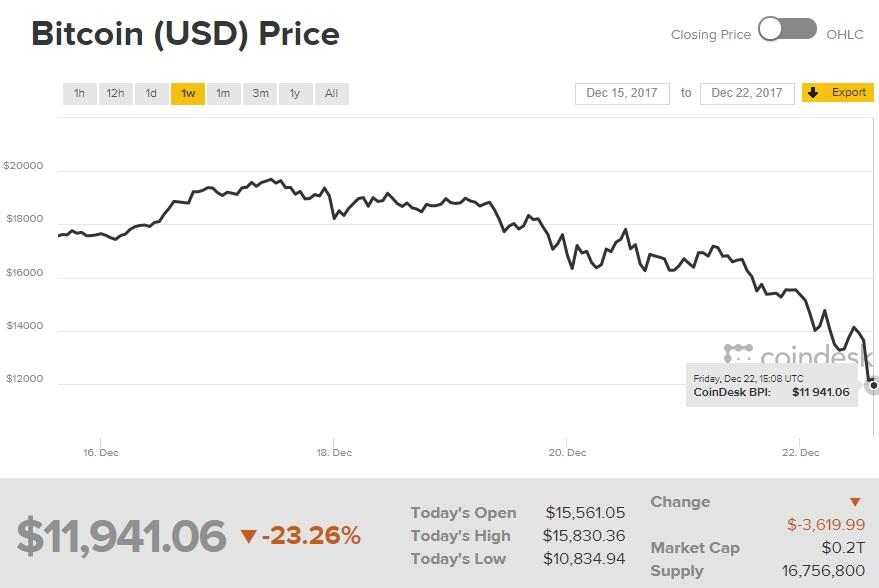 bitcoin12